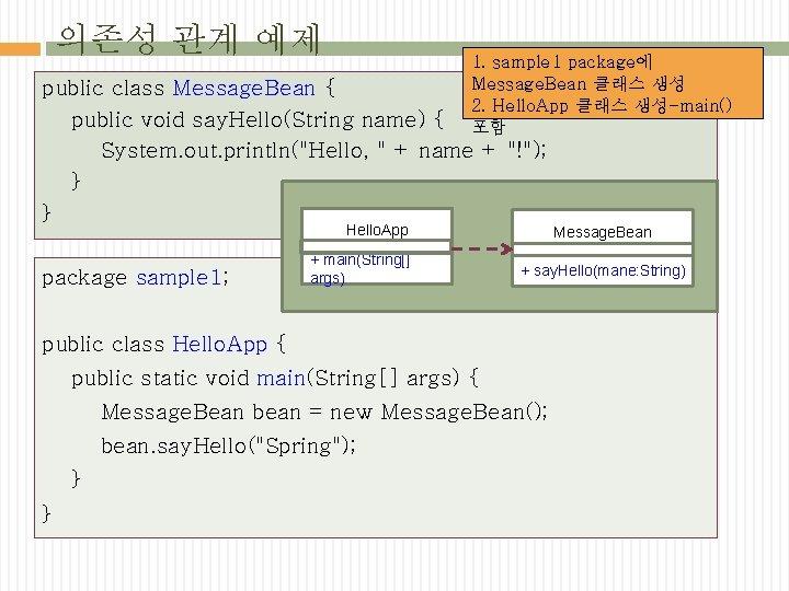 의존성 관계 예제 1. sample 1 package에 Message. Bean 클래스 생성 2. Hello. App