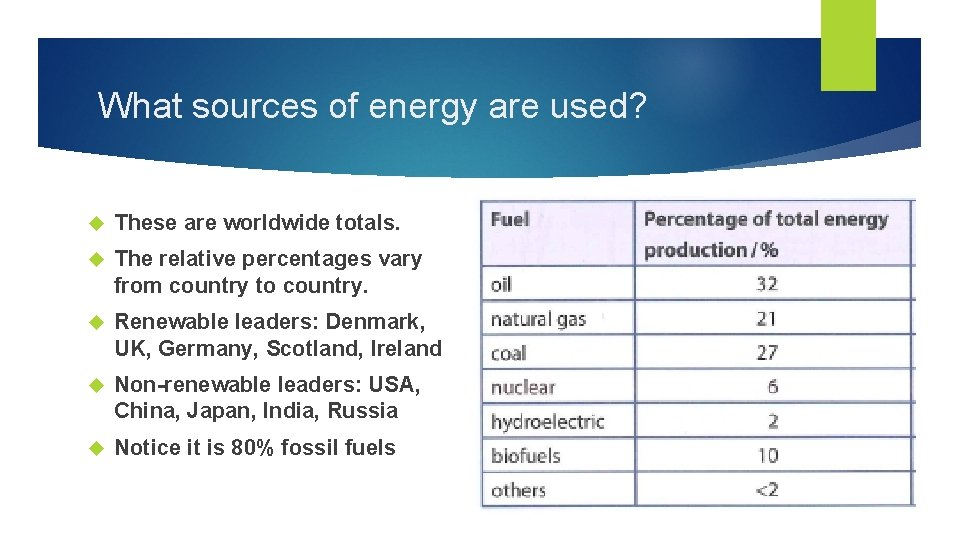 What sources of energy are used? These are worldwide totals. The relative percentages vary