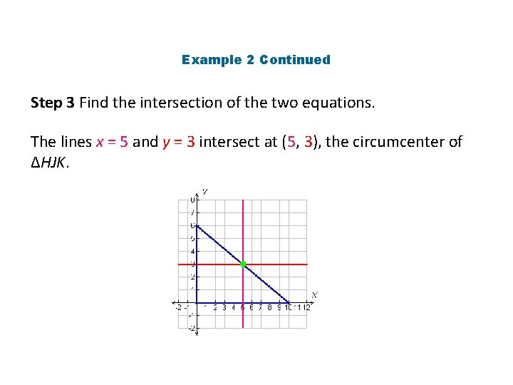 Example 2 Continued Step 3 Find the intersection of the two equations. The lines