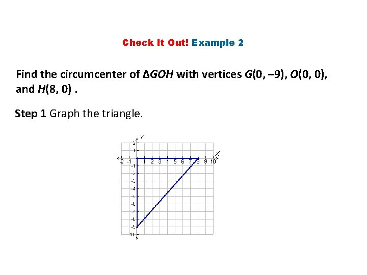 Check It Out! Example 2 Find the circumcenter of ∆GOH with vertices G(0, –