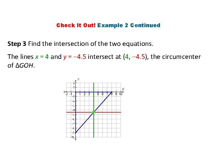 Check It Out! Example 2 Continued Step 3 Find the intersection of the two