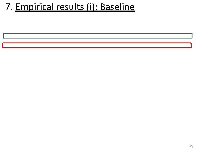 7. Empirical results (i): Baseline 20