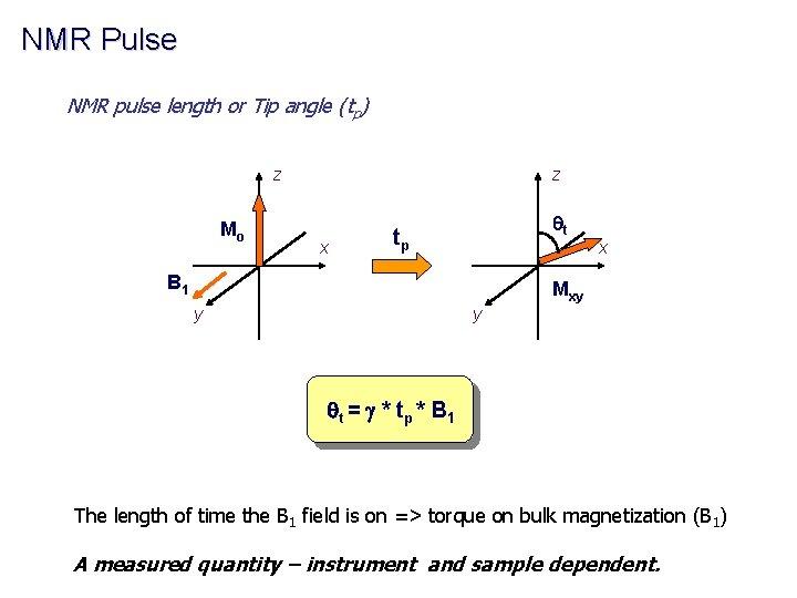 NMR Pulse NMR pulse length or Tip angle (tp) z Mo z x qt