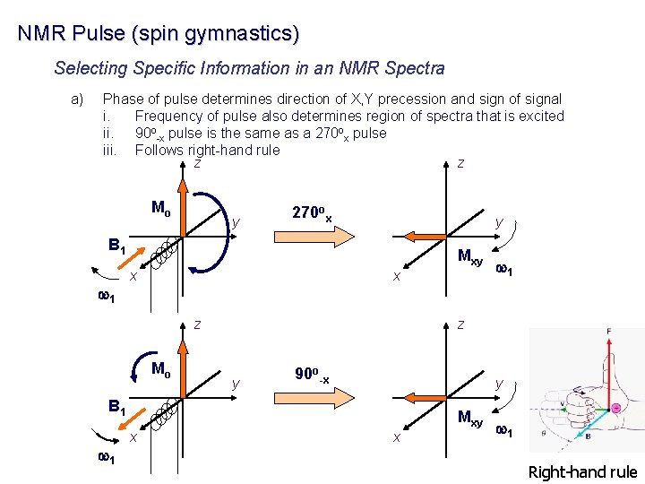 NMR Pulse (spin gymnastics) Selecting Specific Information in an NMR Spectra a) Phase of