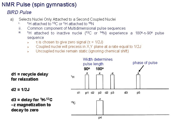 NMR Pulse (spin gymnastics) BIRD Pulse a) Selects Nuclei Only Attached to a Second
