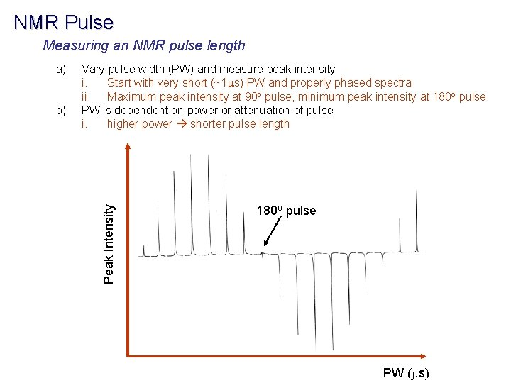 NMR Pulse Measuring an NMR pulse length b) Vary pulse width (PW) and measure