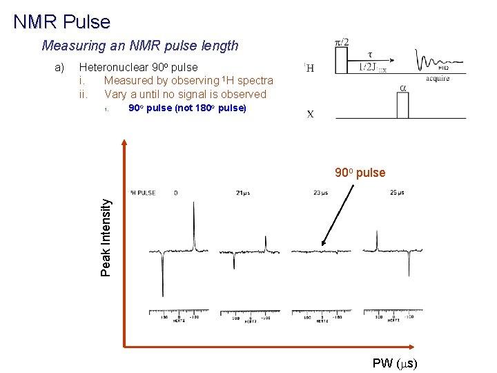 NMR Pulse Measuring an NMR pulse length Heteronuclear 90 o pulse i. Measured by