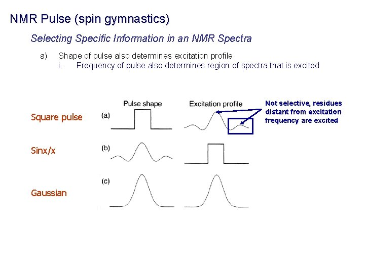 NMR Pulse (spin gymnastics) Selecting Specific Information in an NMR Spectra a) Shape of