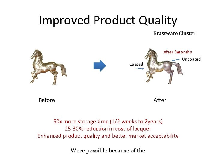 Improved Product Quality Brassware Cluster After 3 months Uncoated Coated Before After 50 x