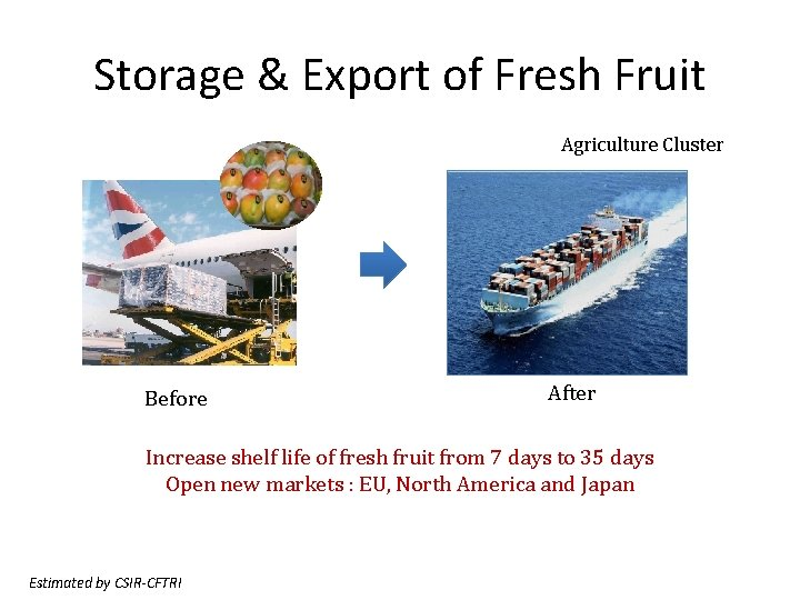 Storage & Export of Fresh Fruit Agriculture Cluster Before After Increase shelf life of