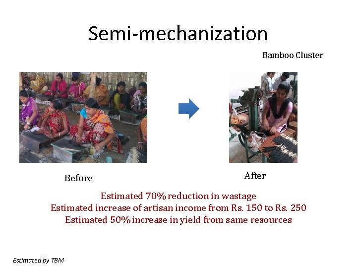 Semi-mechanization Bamboo Cluster Before After Estimated 70% reduction in wastage Estimated increase of artisan