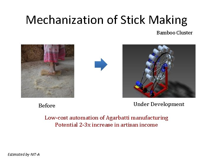 Mechanization of Stick Making Bamboo Cluster Before Under Development Low-cost automation of Agarbatti manufacturing