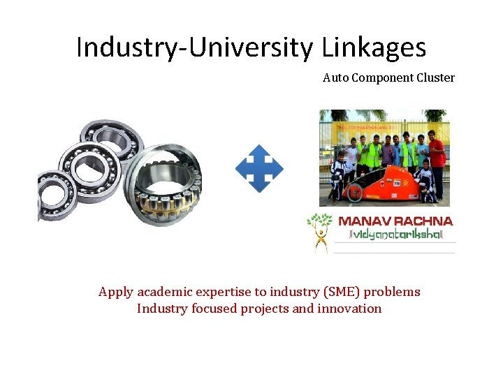 Industry-University Linkages Auto Component Cluster Apply academic expertise to industry (SME) problems Industry focused