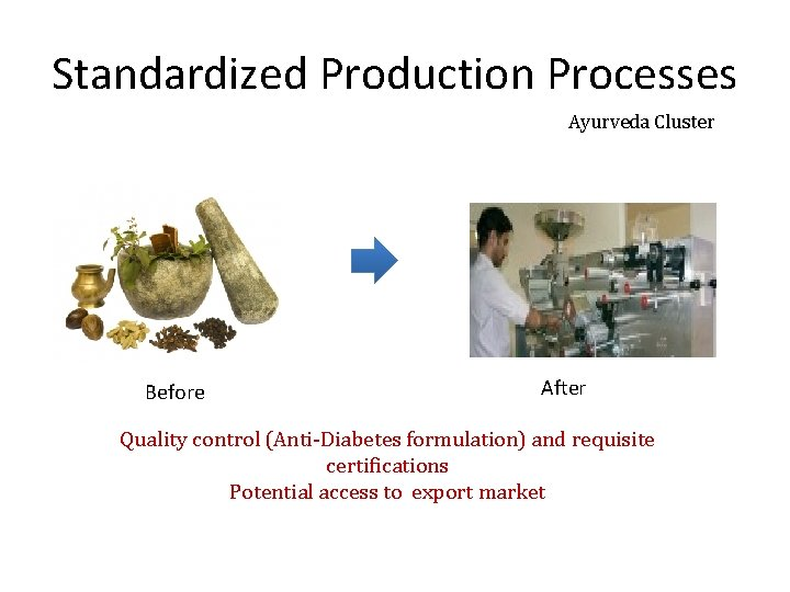Standardized Production Processes Ayurveda Cluster Before After Quality control (Anti-Diabetes formulation) and requisite certifications