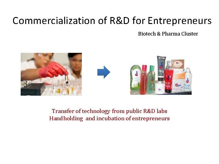 Commercialization of R&D for Entrepreneurs Biotech & Pharma Cluster Transfer of technology from public
