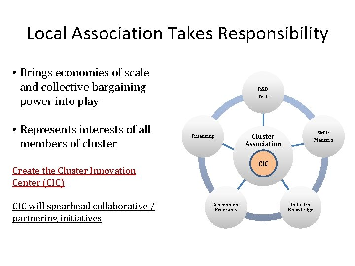 Local Association Takes Responsibility • Brings economies of scale and collective bargaining power into