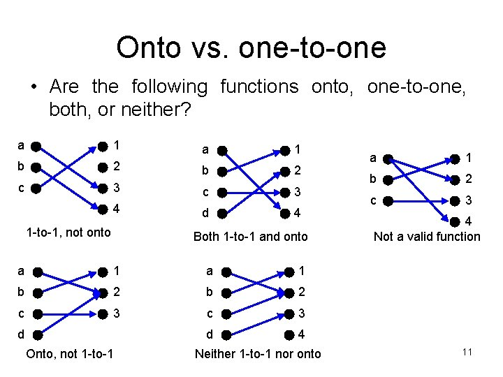 Onto vs. one-to-one • Are the following functions onto, one-to-one, both, or neither? a