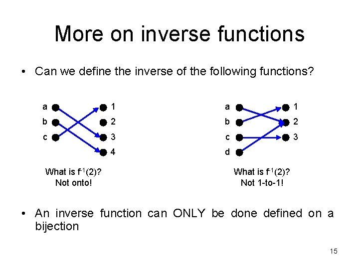 More on inverse functions • Can we define the inverse of the following functions?