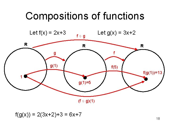 Compositions of functions Let f(x) = 2 x+3 f○g R Let g(x) = 3