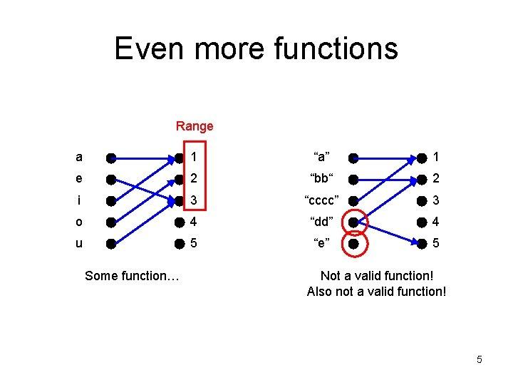 "Even more functions Range a 1 ""a"" 1 e 2 ""bb"" 2 i 3"