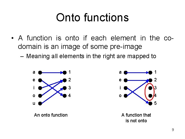 Onto functions • A function is onto if each element in the codomain is