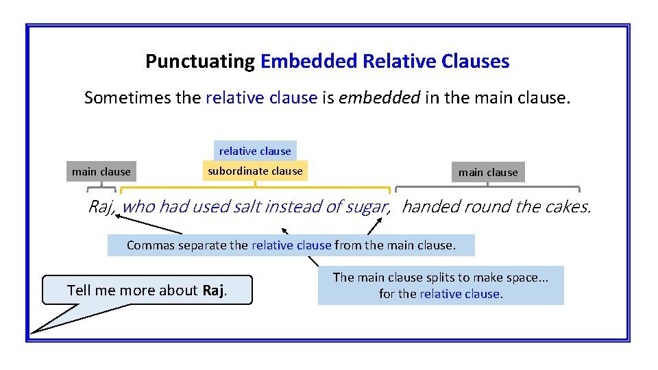 Punctuating Embedded Relative Clauses Sometimes the relative clause is embedded in the main clause.