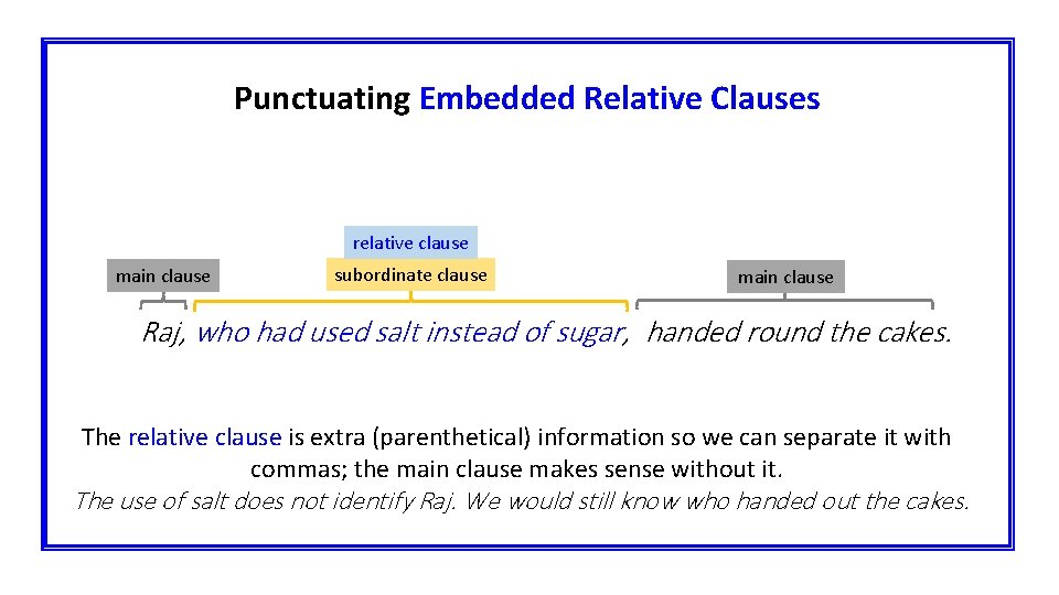 Punctuating Embedded Relative Clauses relative clause main clause subordinate clause main clause Raj, who