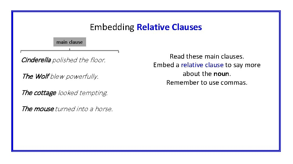 Embedding Relative Clauses main clause Cinderella polished the floor. The Wolf blew powerfully. The