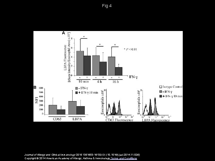 Fig 4 Journal of Allergy and Clinical Immunology 2015 1351603 -1613 DOI: (10. 1016/j.