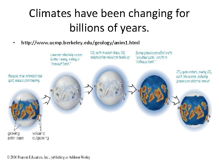 Climates have been changing for billions of years. • http: //www. ucmp. berkeley. edu/geology/anim
