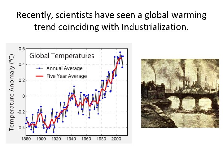 Recently, scientists have seen a global warming trend coinciding with Industrialization.