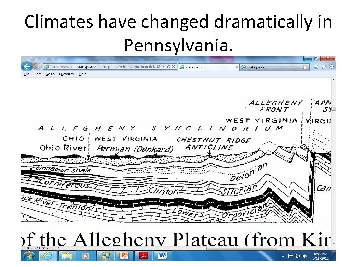 Climates have changed dramatically in Pennsylvania.
