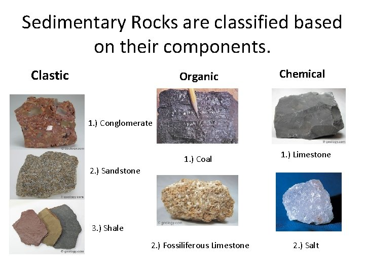 Sedimentary Rocks are classified based on their components. Clastic Organic Chemical 1. ) Conglomerate