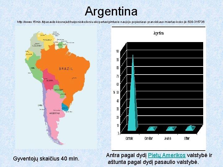 Argentina http: //www. 15 min. lt/pasaulis-kiseneje/straipsnis/kelioniu-ekspertas/gimtasis-naujojo-popieziaus-pranciskaus-miestas-koks-jis-638 -315736 Gyventojų skaičius 40 mln. Antra pagal dydį