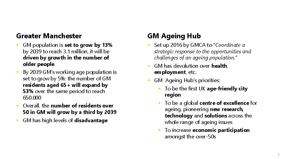 Greater Manchester GM Ageing Hub § GM population is set to grow by 13%