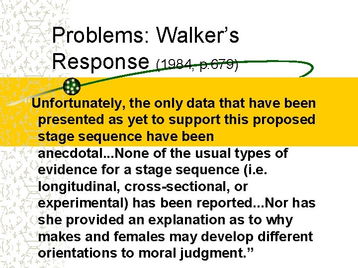"""Problems: Walker's Response (1984, p. 679) """"Unfortunately, the only data that have been presented"""