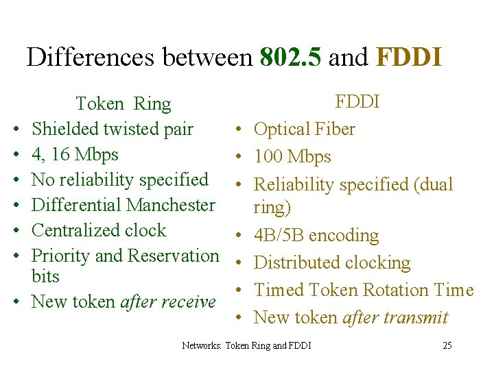 Differences between 802. 5 and FDDI • • Token Ring Shielded twisted pair 4,