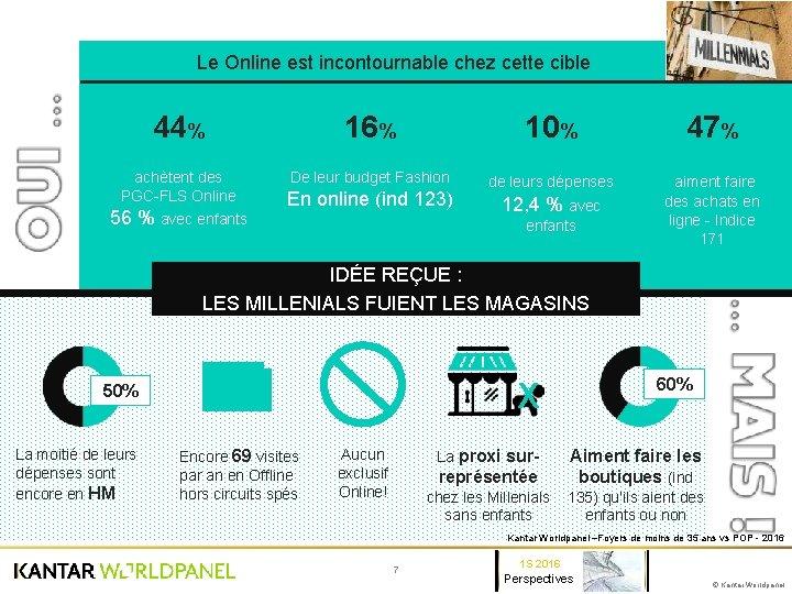 Le Online est incontournable chez cette cible 44% 16% 10% 47% achètent des PGC-FLS