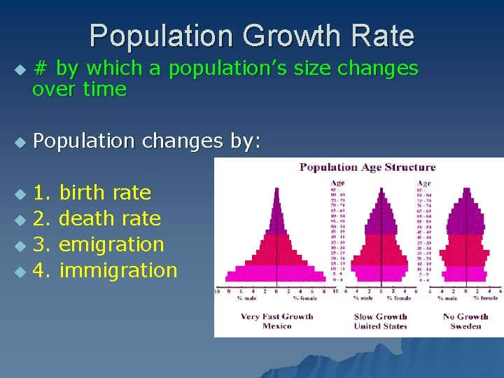 Population Growth Rate u u # by which a population's size changes over time