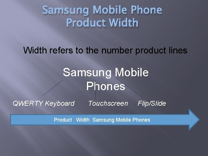 Samsung Mobile Phone Product Width refers to the number product lines Samsung Mobile Phones
