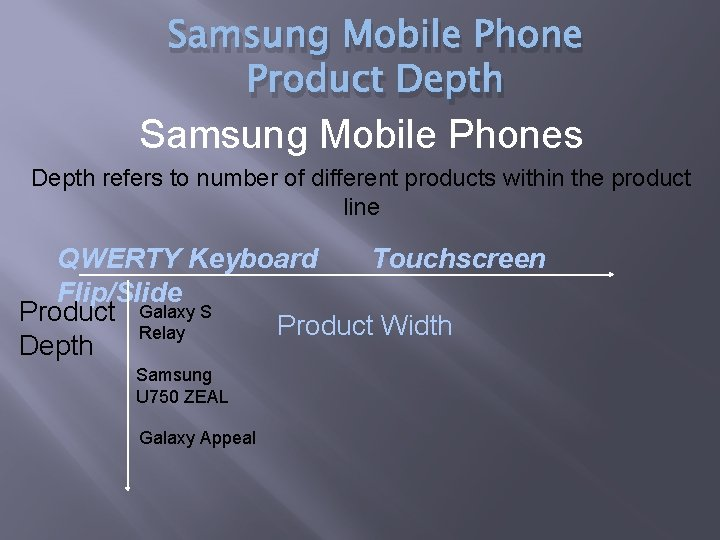 Samsung Mobile Phone Product Depth Samsung Mobile Phones Depth refers to number of different