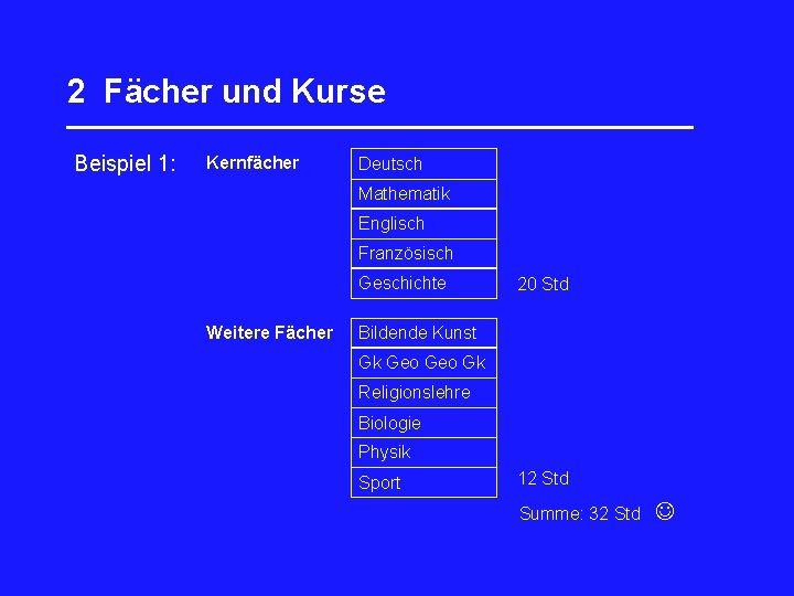 2 Fächer und Kurse _________________ Beispiel 1: Kernfächer Deutsch Mathematik Englisch Französisch Geschichte Weitere