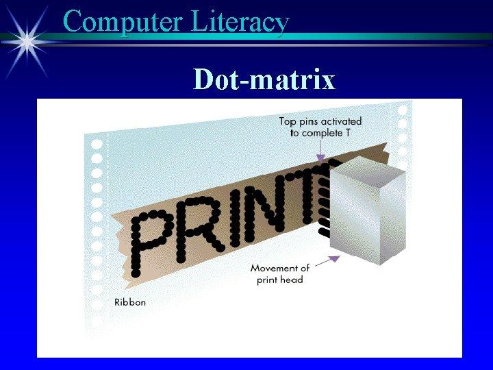 Computer Literacy Dot-matrix