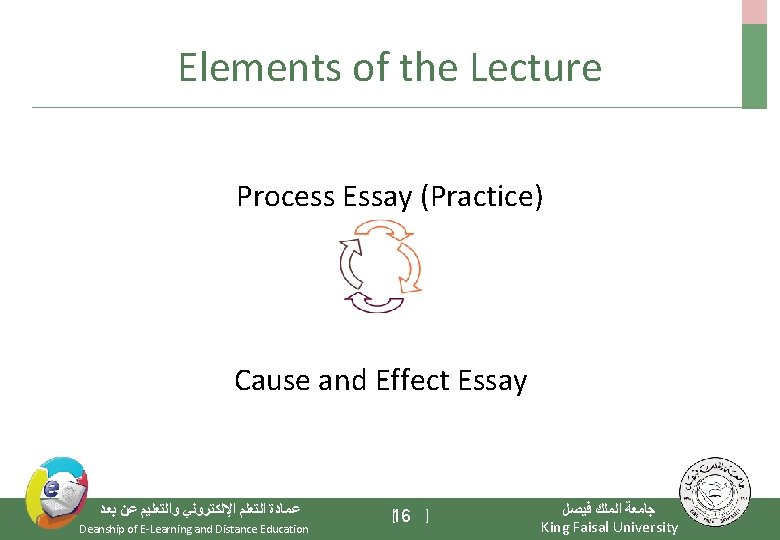 Elements of the Lecture Process Essay (Practice) Cause and Effect Essay ﺑﻌﺪ ﻋﻦ ﻭﺍﻟﺘﻌﻠﻴﻢ
