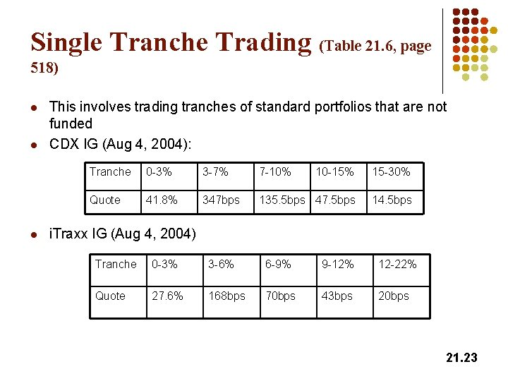 Single Tranche Trading (Table 21. 6, page 518) l l l This involves trading