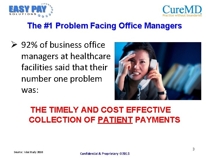 The #1 Problem Facing Office Managers Ø 92% of business office managers at healthcare