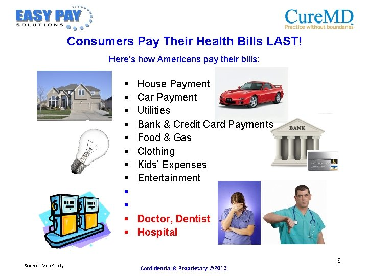 Consumers Pay Their Health Bills LAST! Here's how Americans pay their bills: § §