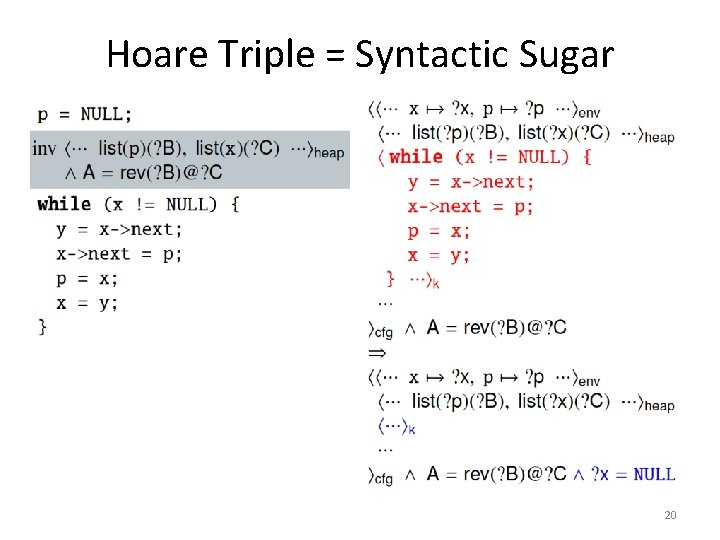 Hoare Triple = Syntactic Sugar 20