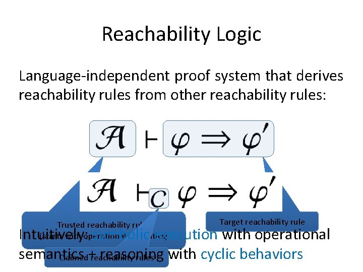 Reachability Logic Language-independent proof system that derives reachability rules from other reachability rules: Trusted
