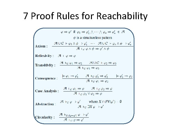 7 Proof Rules for Reachability